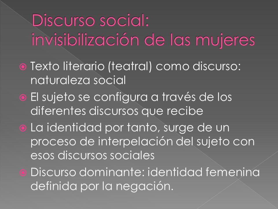 Texto literario (teatral) como discurso: naturaleza social El sujeto se configura a través de los diferentes discursos que recibe La identidad por tan