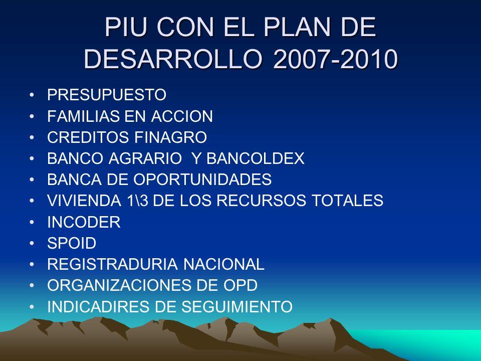 PIU CON EL PLAN DE DESARROLLO 2007-2010 PRESUPUESTO FAMILIAS EN ACCION CREDITOS FINAGRO BANCO AGRARIO Y BANCOLDEX BANCA DE OPORTUNIDADES VIVIENDA 1\3 DE LOS RECURSOS TOTALES INCODER SPOID REGISTRADURIA NACIONAL ORGANIZACIONES DE OPD INDICADIRES DE SEGUIMIENTO