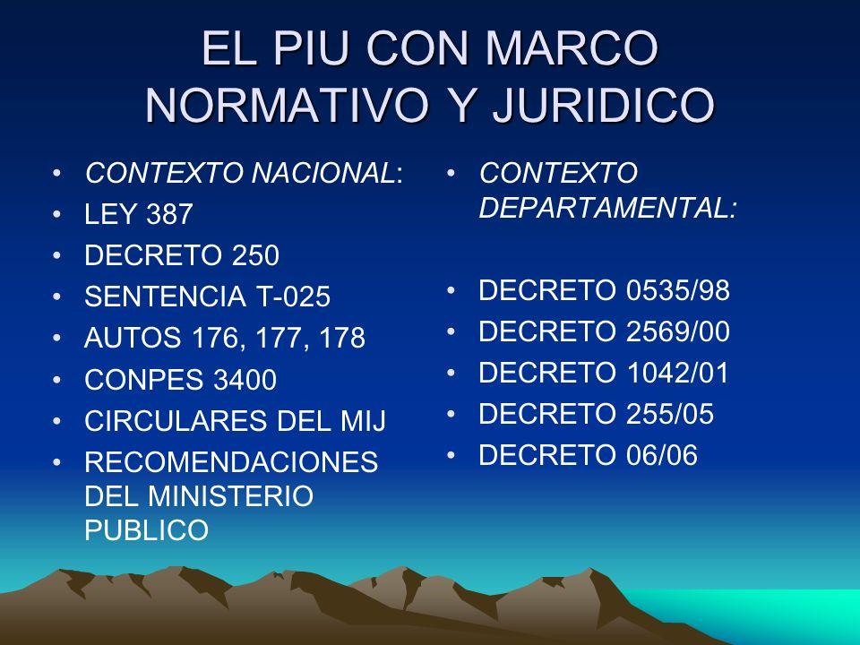 EL PIU CON MARCO NORMATIVO Y JURIDICO CONTEXTO NACIONAL: LEY 387 DECRETO 250 SENTENCIA T-025 AUTOS 176, 177, 178 CONPES 3400 CIRCULARES DEL MIJ RECOMENDACIONES DEL MINISTERIO PUBLICO CONTEXTO DEPARTAMENTAL: DECRETO 0535/98 DECRETO 2569/00 DECRETO 1042/01 DECRETO 255/05 DECRETO 06/06
