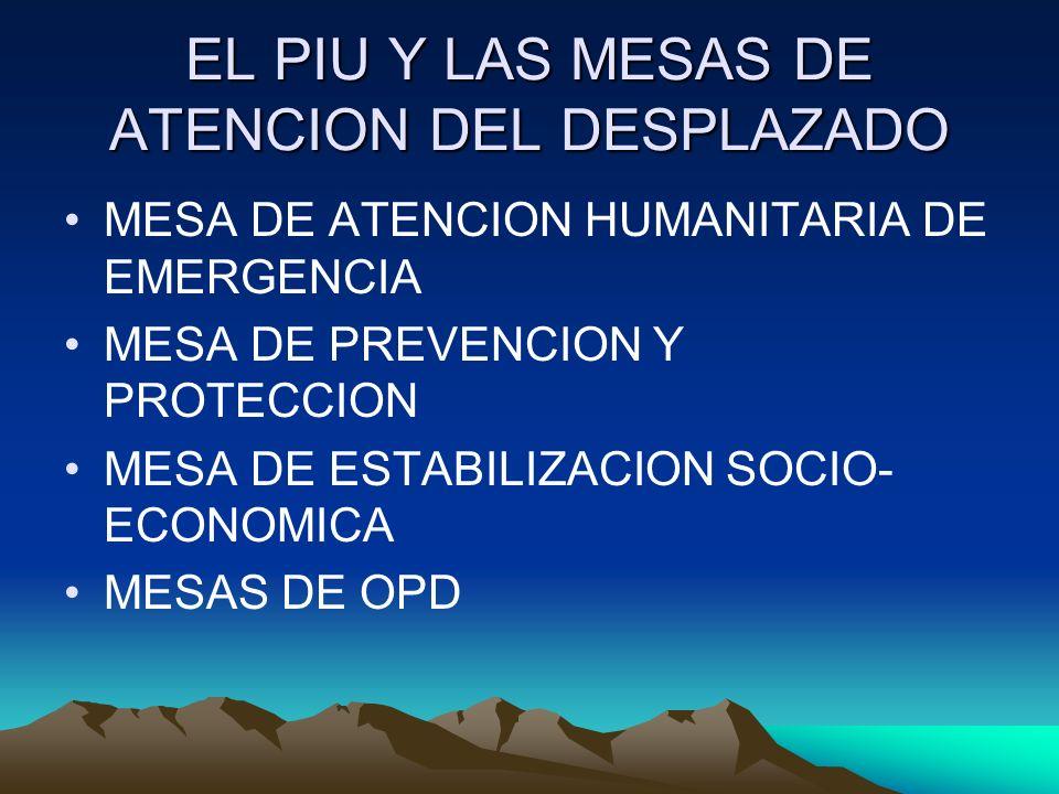EL PIU Y LAS MESAS DE ATENCION DEL DESPLAZADO MESA DE ATENCION HUMANITARIA DE EMERGENCIA MESA DE PREVENCION Y PROTECCION MESA DE ESTABILIZACION SOCIO- ECONOMICA MESAS DE OPD