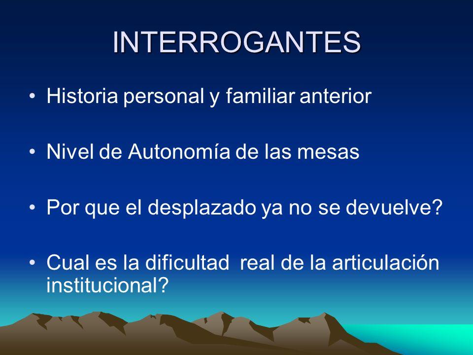 INTERROGANTES Historia personal y familiar anterior Nivel de Autonomía de las mesas Por que el desplazado ya no se devuelve.