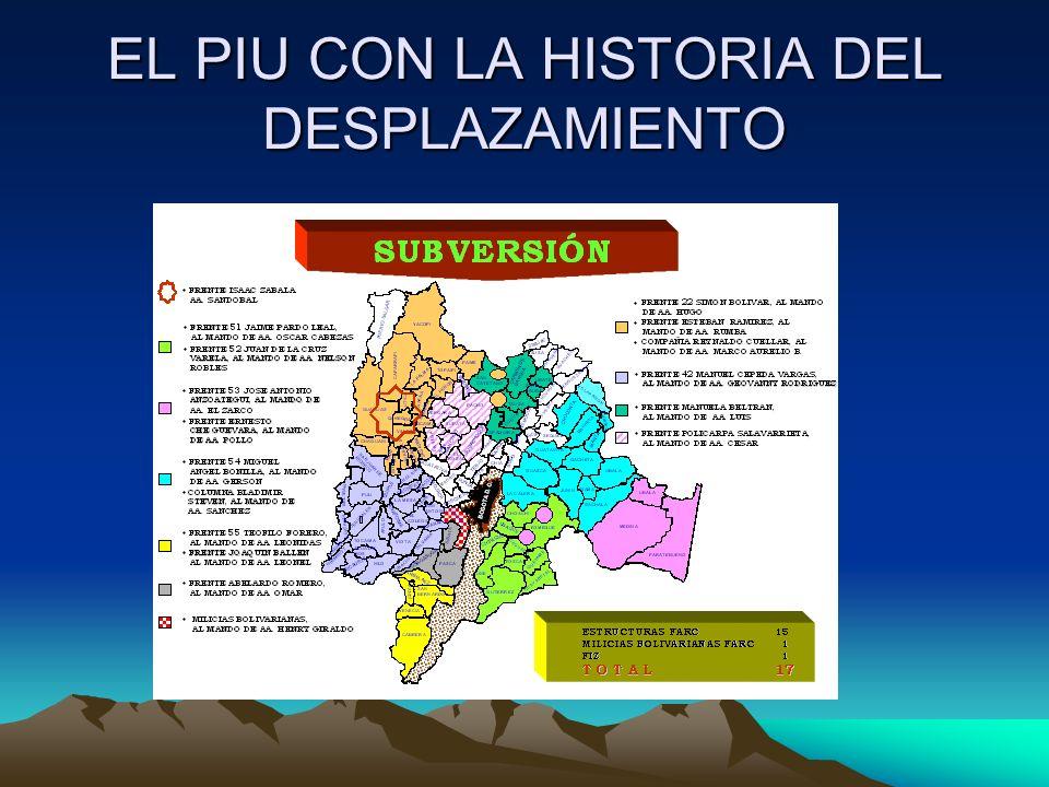EL PIU CON LA HISTORIA DEL DESPLAZAMIENTO