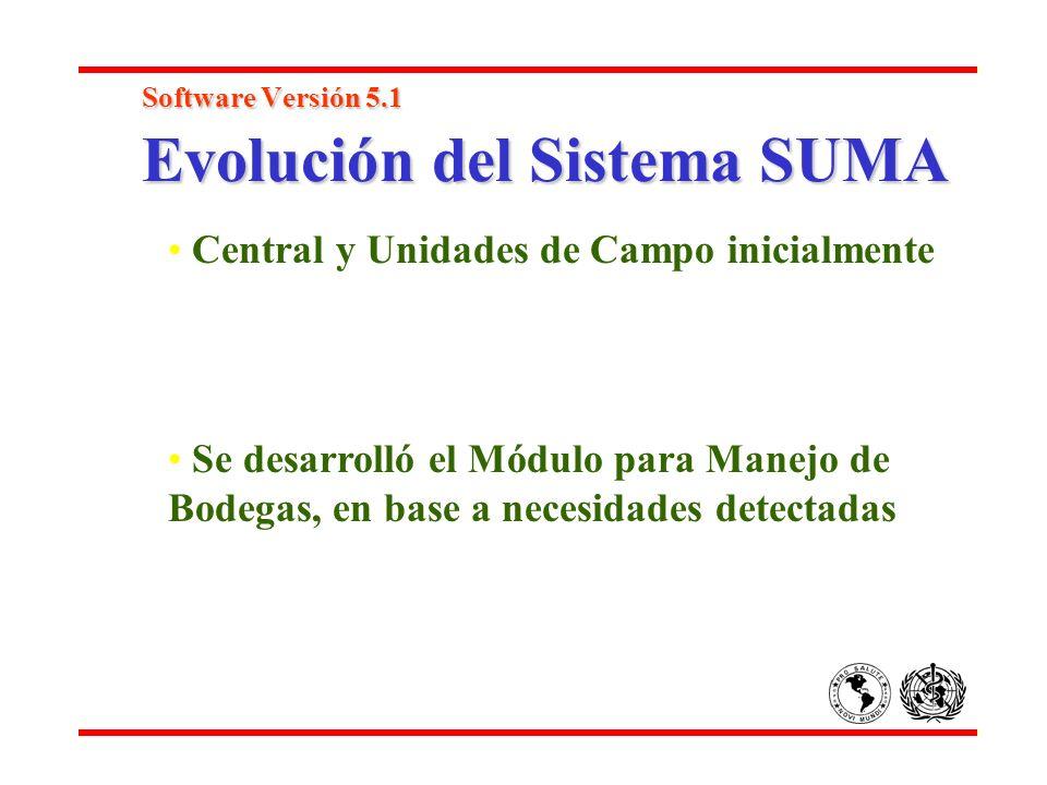 Software Versión 5.1 Evolución del Sistema SUMA Software Versión 5.1 Evolución del Sistema SUMA Central y Unidades de Campo inicialmente Se desarrolló