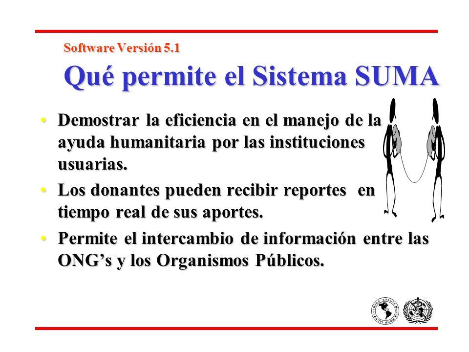 Software Versión 5.1 Qué permite el Sistema SUMA Software Versión 5.1 Qué permite el Sistema SUMA Demostrar la eficiencia en el manejo de la ayuda hum