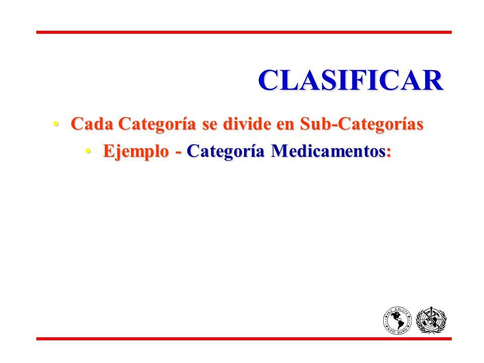 CLASIFICAR Cada Categoría se divide en Sub-CategoríasCada Categoría se divide en Sub-Categorías Ejemplo - Categoría Medicamentos:Ejemplo - Categoría M
