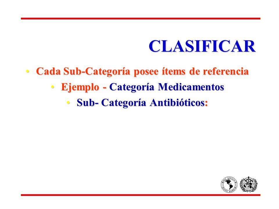 CLASIFICAR Cada Sub-Categoría posee ítems de referenciaCada Sub-Categoría posee ítems de referencia Ejemplo - Categoría MedicamentosEjemplo - Categorí