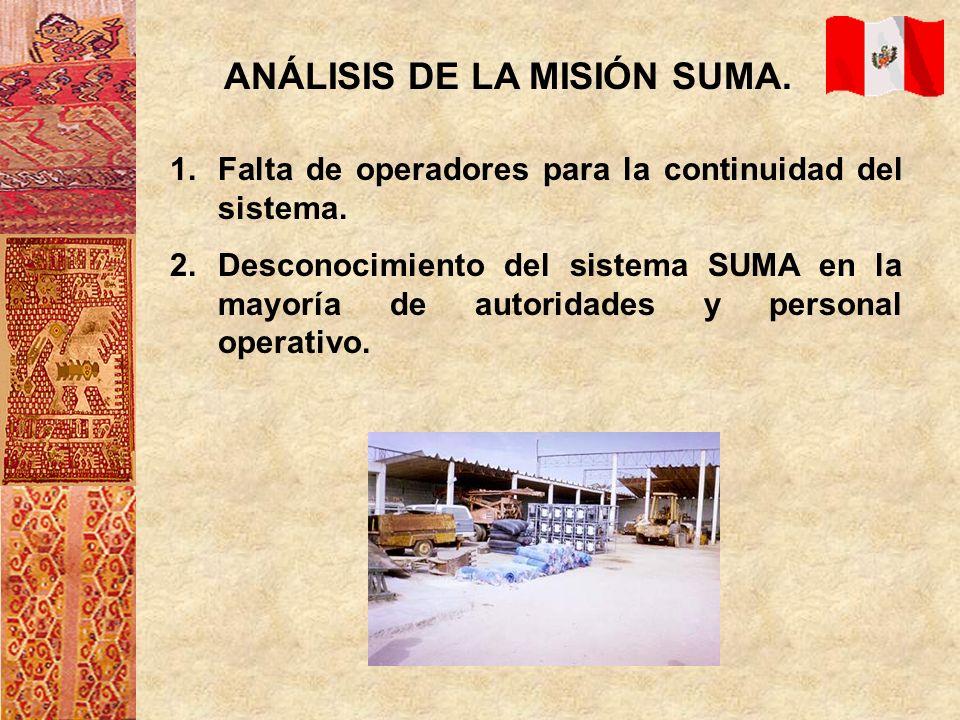 ANÁLISIS DE LA MISIÓN SUMA. 1.Falta de operadores para la continuidad del sistema. 2.Desconocimiento del sistema SUMA en la mayoría de autoridades y p