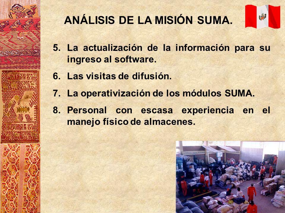 ANÁLISIS DE LA MISIÓN SUMA. 5.La actualización de la información para su ingreso al software. 6.Las visitas de difusión. 7.La operativización de los m