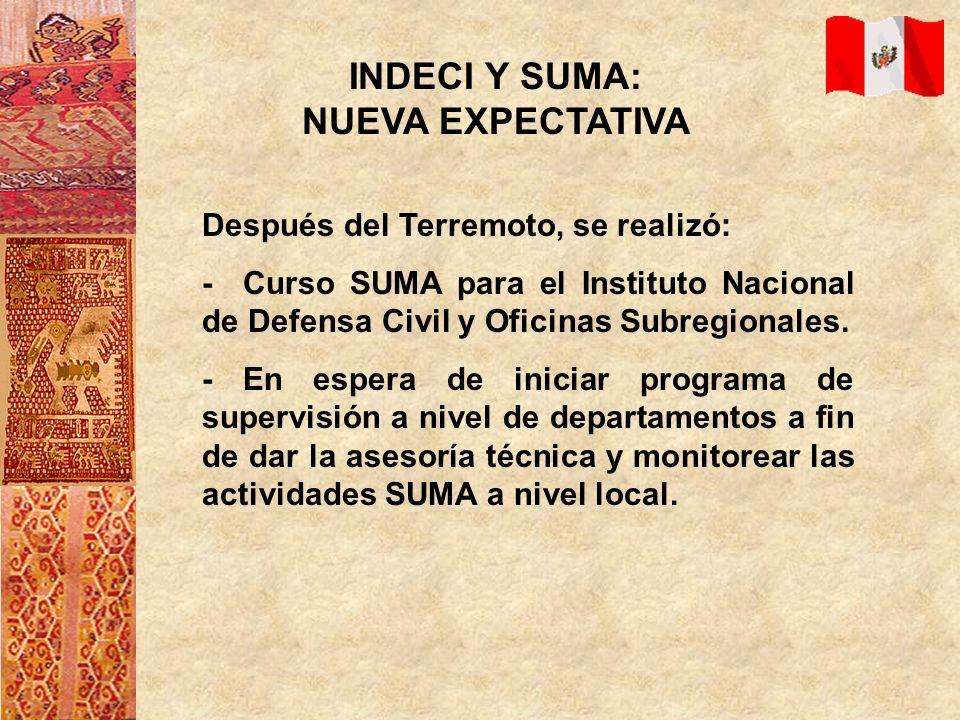 Después del Terremoto, se realizó: - Curso SUMA para el Instituto Nacional de Defensa Civil y Oficinas Subregionales. - En espera de iniciar programa