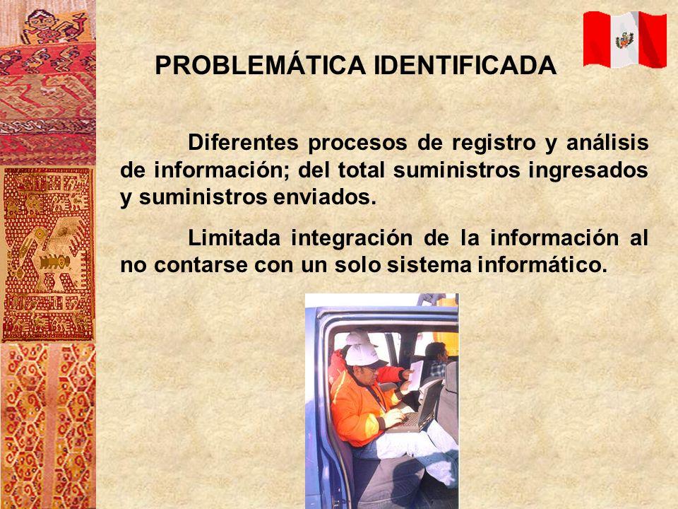 Diferentes procesos de registro y análisis de información; del total suministros ingresados y suministros enviados. Limitada integración de la informa