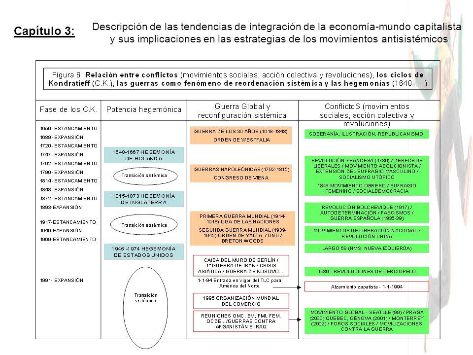 Capítulo 3: Descripción de las tendencias de integración de la economía-mundo capitalista y sus implicaciones en las estrategias de los movimientos an
