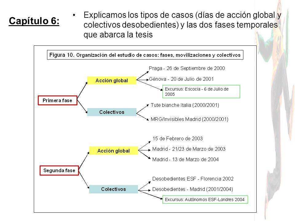 Capítulo 6: Explicamos los tipos de casos (días de acción global y colectivos desobedientes) y las dos fases temporales que abarca la tesis