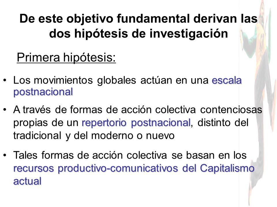 De este objetivo fundamental derivan las dos hipótesis de investigación Primera hipótesis: repertorio postnacionalA través de formas de acción colecti