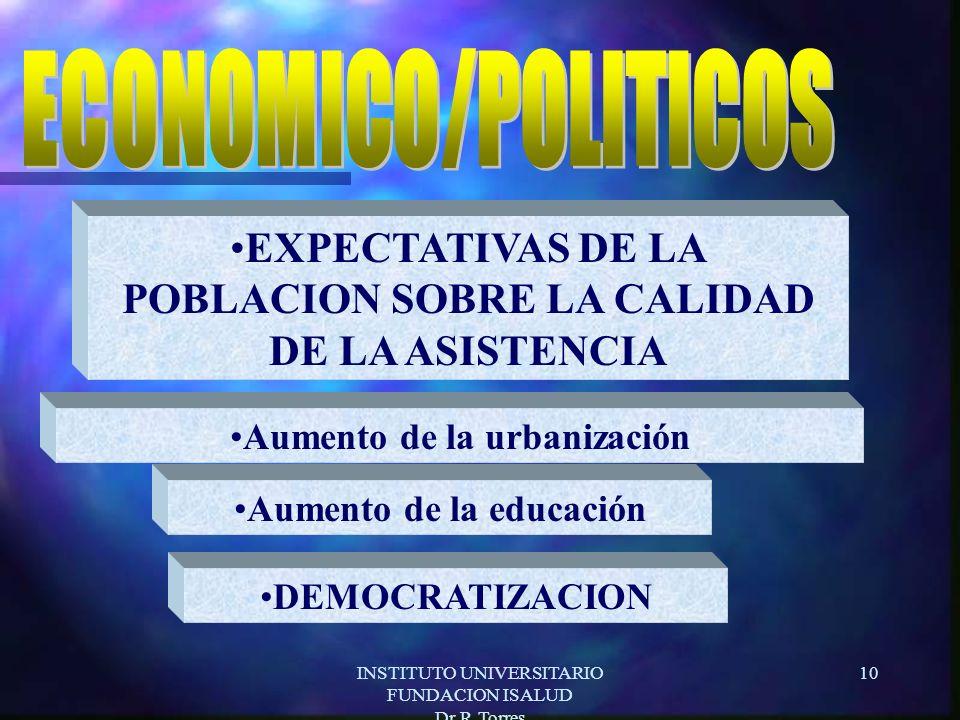 INSTITUTO UNIVERSITARIO FUNDACION ISALUD Dr.R.Torres 10 Aumento de la educación EXPECTATIVAS DE LA POBLACION SOBRE LA CALIDAD DE LA ASISTENCIA Aumento de la urbanización DEMOCRATIZACION