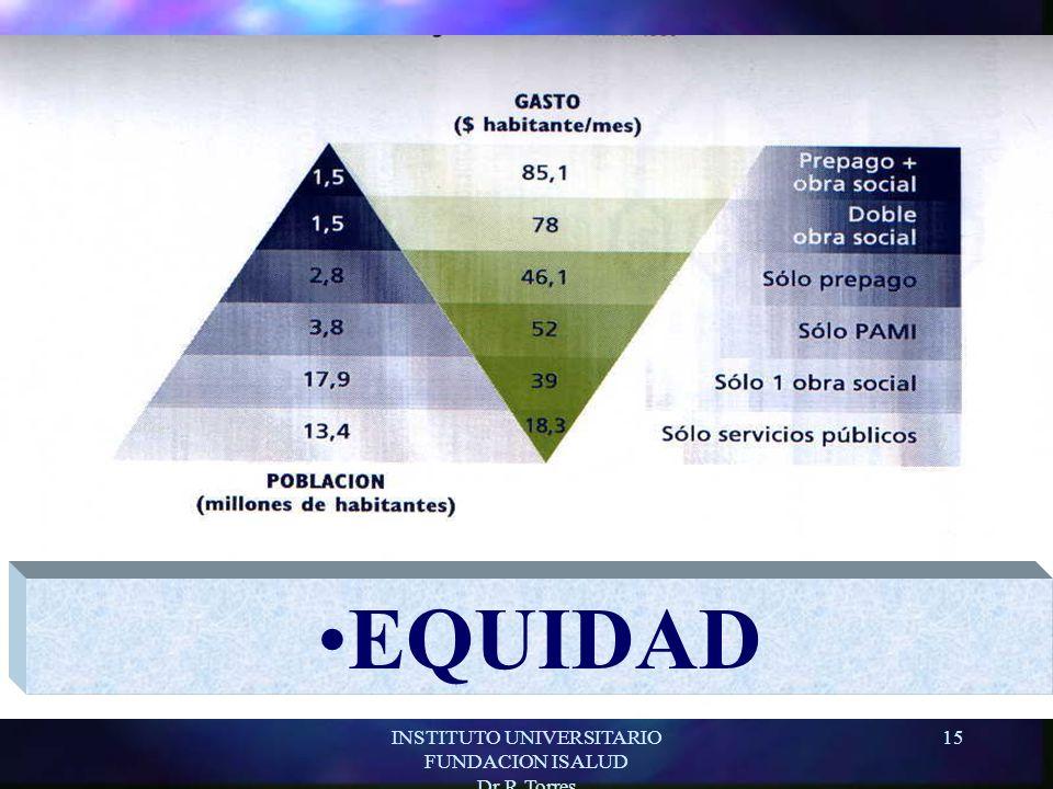 INSTITUTO UNIVERSITARIO FUNDACION ISALUD Dr.R.Torres 15 EQUIDAD
