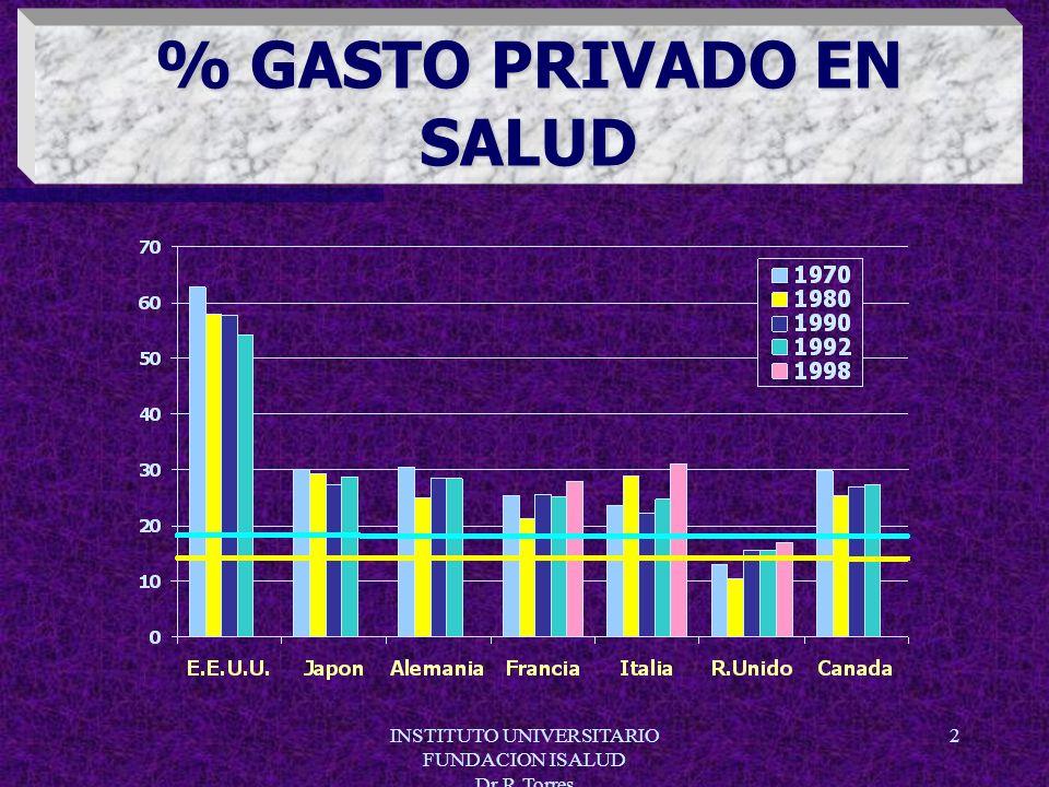 INSTITUTO UNIVERSITARIO FUNDACION ISALUD Dr.R.Torres 23 LOS SISTEMAS DE ENFERMEDAD