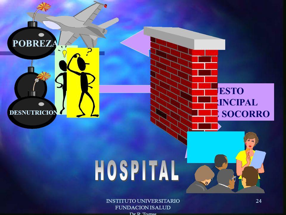 INSTITUTO UNIVERSITARIO FUNDACION ISALUD Dr.R.Torres 24 PUESTO PRINCIPAL DE SOCORRO POBREZA DESNUTRICION