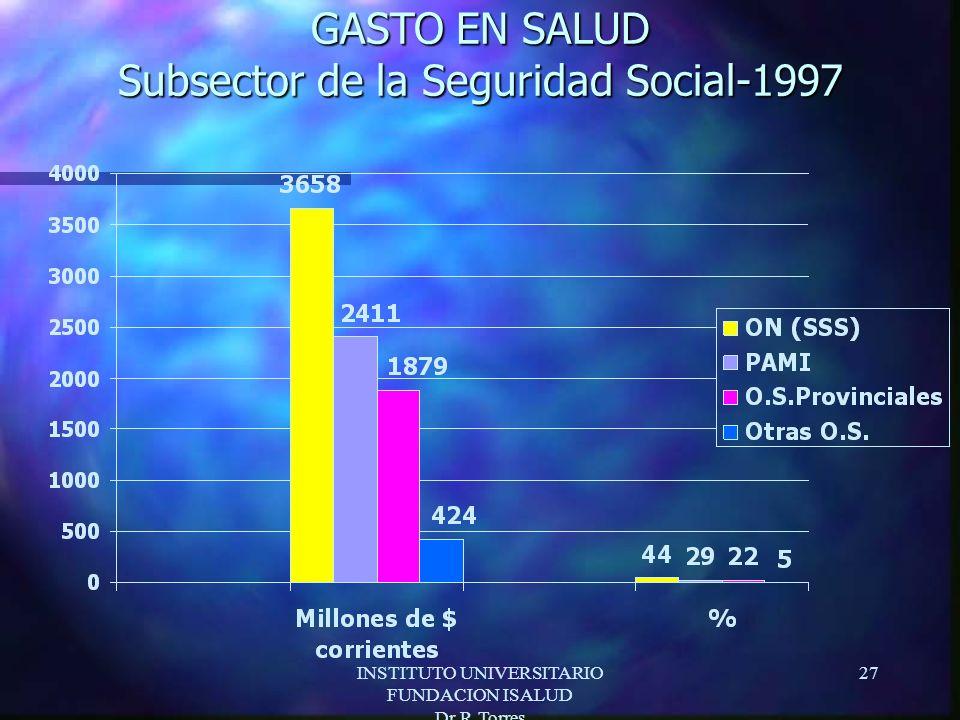 INSTITUTO UNIVERSITARIO FUNDACION ISALUD Dr.R.Torres 27 GASTO EN SALUD Subsector de la Seguridad Social-1997
