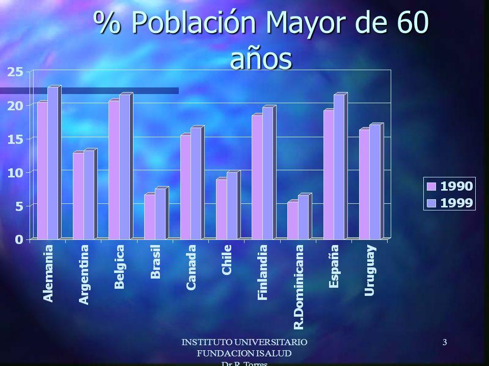 INSTITUTO UNIVERSITARIO FUNDACION ISALUD Dr.R.Torres 4 ENVEJECIMIENTO DE LA POBLACION Población de 65 años y más (%-1995) Tasa de dependencia Tasa de dependencia n ESPAÑA 15,29 4,63 n PORTUGAL 14,55 4,38 n URUGUAY 12,26 5,03 n ARGENTINA 9,41 6,56 n CHILE 6,61 9,67 n BRASIL 4,68 13,56 n PARAGUAY 3,54 15,48