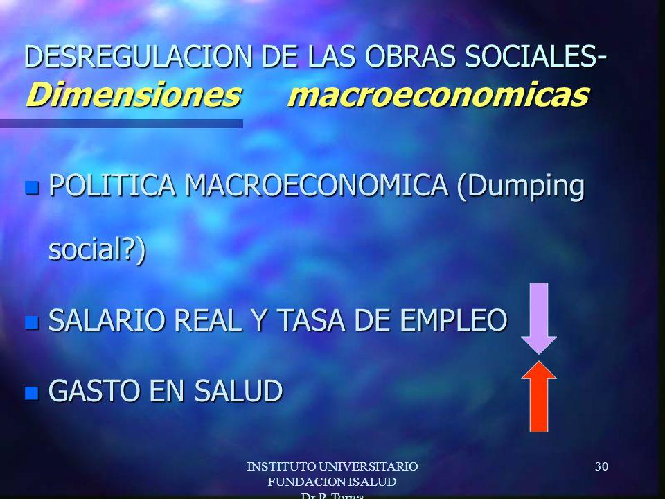 INSTITUTO UNIVERSITARIO FUNDACION ISALUD Dr.R.Torres 30 DESREGULACION DE LAS OBRAS SOCIALES- Dimensiones macroeconomicas n POLITICA MACROECONOMICA (Dumping social?) n SALARIO REAL Y TASA DE EMPLEO n GASTO EN SALUD
