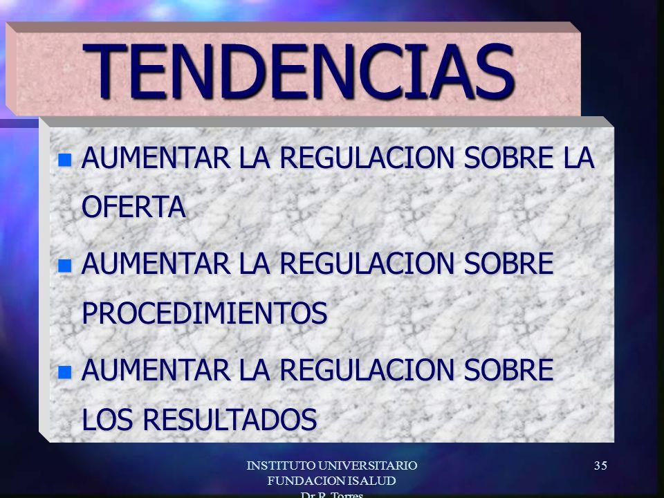 INSTITUTO UNIVERSITARIO FUNDACION ISALUD Dr.R.Torres 35 n AUMENTAR LA REGULACION SOBRE LA OFERTA n AUMENTAR LA REGULACION SOBRE PROCEDIMIENTOS n AUMENTAR LA REGULACION SOBRE LOS RESULTADOS TENDENCIAS