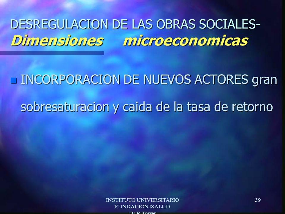 INSTITUTO UNIVERSITARIO FUNDACION ISALUD Dr.R.Torres 39 DESREGULACION DE LAS OBRAS SOCIALES- Dimensiones microeconomicas n INCORPORACION DE NUEVOS ACTORES gran sobresaturacion y caida de la tasa de retorno