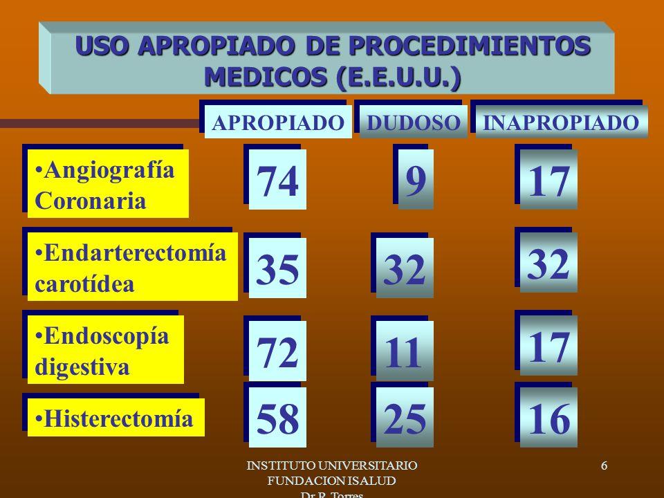 INSTITUTO UNIVERSITARIO FUNDACION ISALUD Dr.R.Torres 6 USO APROPIADO DE PROCEDIMIENTOS MEDICOS (E.E.U.U.) Angiografía Coronaria Angiografía Coronaria APROPIADO DUDOSO INAPROPIADO Endarterectomía carotídea Endarterectomía carotídea Endoscopía digestiva Endoscopía digestiva Histerectomía 74 9 9 17 35 32 72 11 17 58 25 16