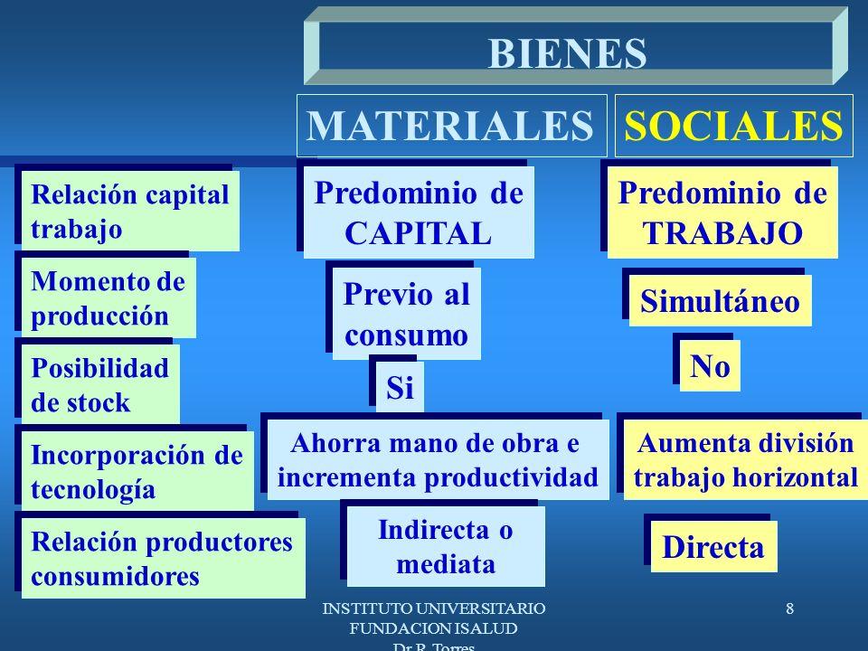INSTITUTO UNIVERSITARIO FUNDACION ISALUD Dr.R.Torres 29 ARGENTINA-utilizacion Seguridad Social 16,2 millones Servicio Publico 15,9 millones Seguro Privado 1,5 mill.