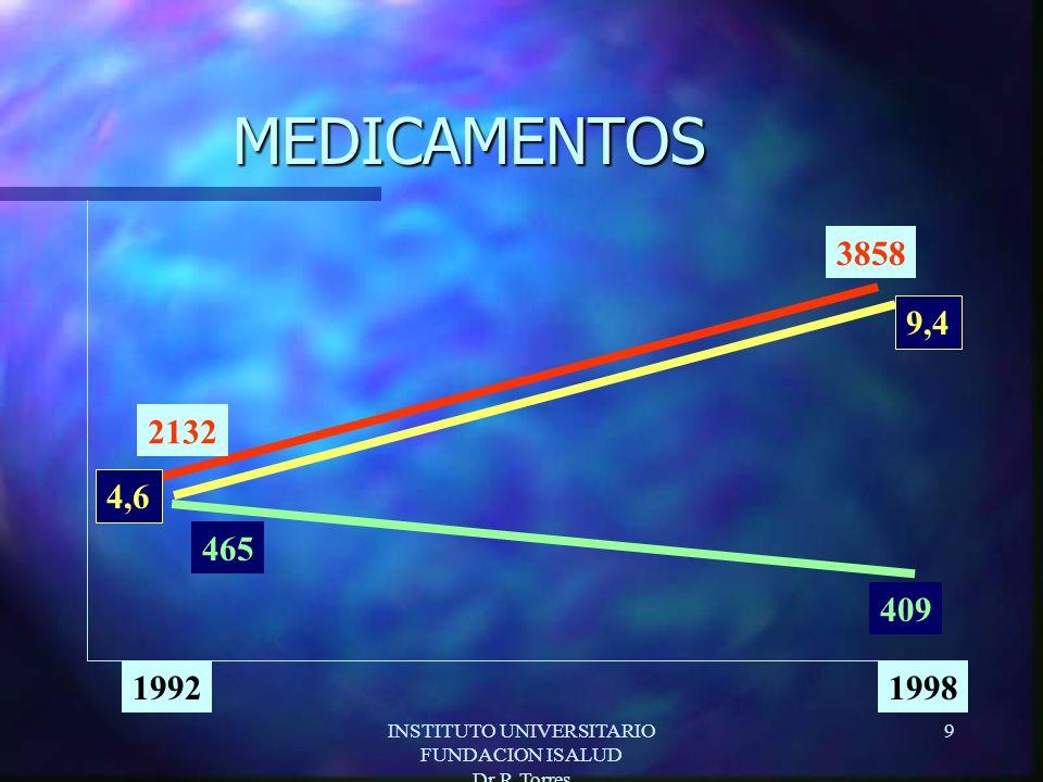 INSTITUTO UNIVERSITARIO FUNDACION ISALUD Dr.R.Torres 20