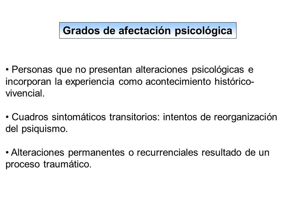 Síntomas de mayor prevalencia en personas asistidas por atentado AMIA y explosiónes Río Tercero Adultos: * problemas de concentración * temores * tras