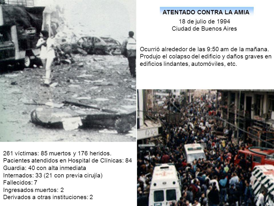 ATENTADO CONTRA LA AMIA 18 de julio de 1994 Ciudad de Buenos Aires Ocurrió alrededor de las 9:50 am de la mañana.