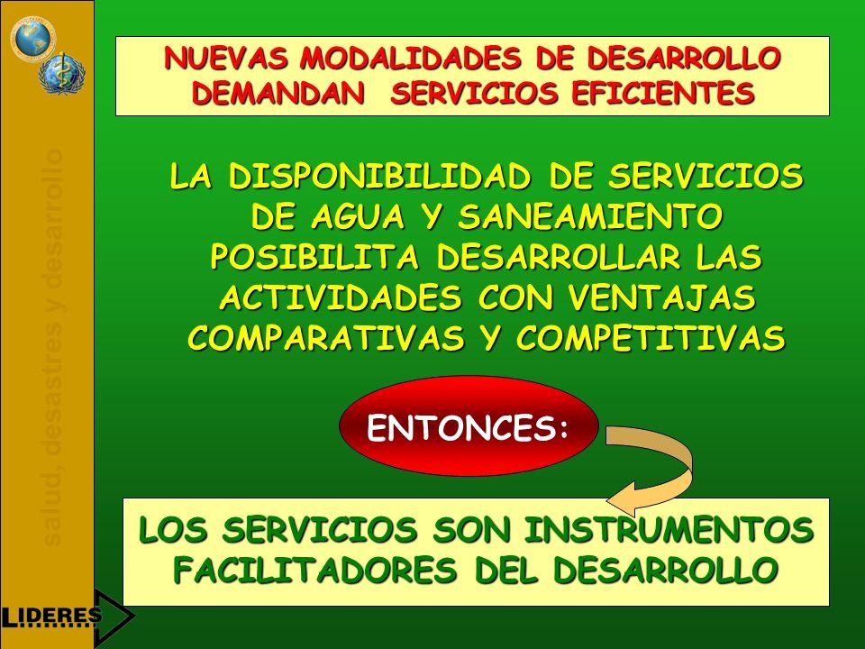 salud, desastres y desarrollo NUEVAS MODALIDADES DE DESARROLLO DEMANDAN SERVICIOS EFICIENTES LA DISPONIBILIDAD DE SERVICIOS DE AGUA Y SANEAMIENTO POSI