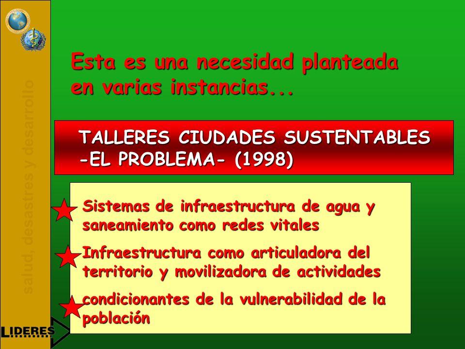salud, desastres y desarrollo Esta es una necesidad planteada en varias instancias... TALLERES CIUDADES SUSTENTABLES -EL PROBLEMA- (1998) Sistemas de