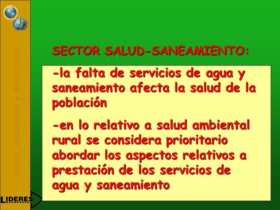 salud, desastres y desarrollo SECTOR SALUD-SANEAMIENTO: -la falta de servicios de agua y saneamiento afecta la salud de la población -en lo relativo a