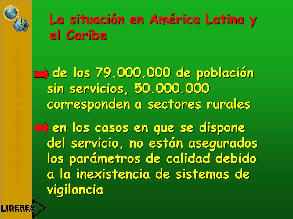 salud, desastres y desarrollo La situación en América Latina y el Caribe de los 79.000.000 de población sin servicios, 50.000.000 corresponden a secto