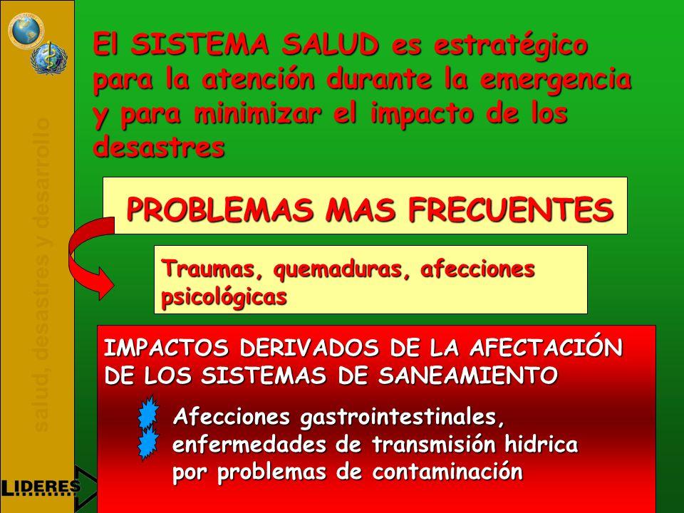 salud, desastres y desarrollo El SISTEMA SALUD es estratégico para la atención durante la emergencia y para minimizar el impacto de los desastres PROB