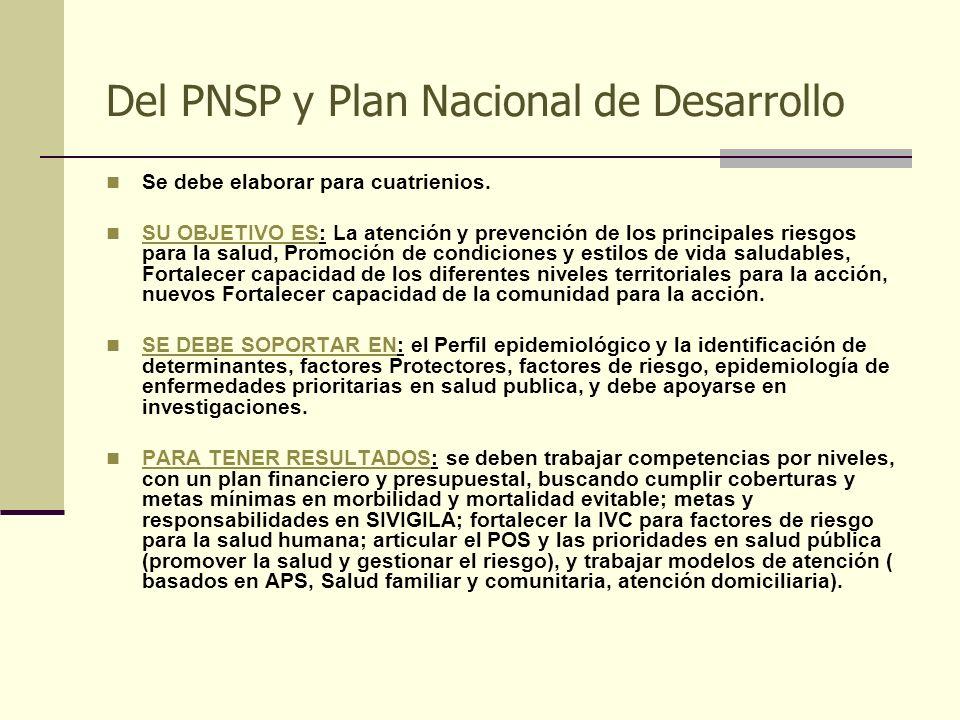 Del PNSP y Plan Nacional de Desarrollo Se debe elaborar para cuatrienios. SU OBJETIVO ES: La atención y prevención de los principales riesgos para la