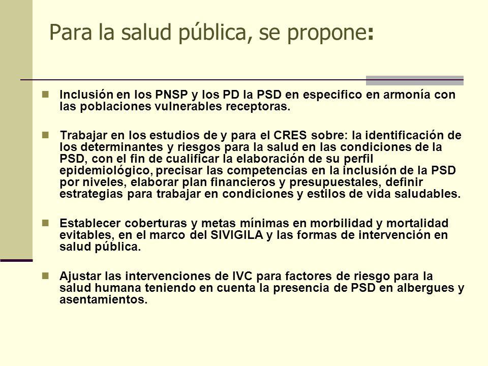 Para la salud pública, se propone: Inclusión en los PNSP y los PD la PSD en especifico en armonía con las poblaciones vulnerables receptoras. Trabajar