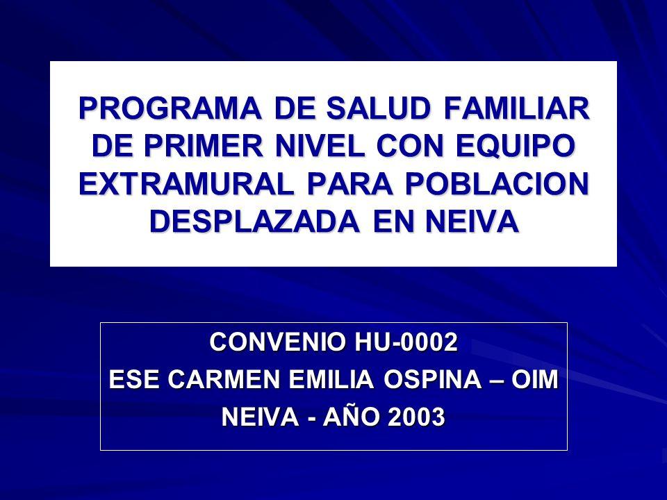 PROGRAMA DE SALUD FAMILIAR DE PRIMER NIVEL CON EQUIPO EXTRAMURAL PARA POBLACION DESPLAZADA EN NEIVA CONVENIO HU-0002 ESE CARMEN EMILIA OSPINA – OIM NE