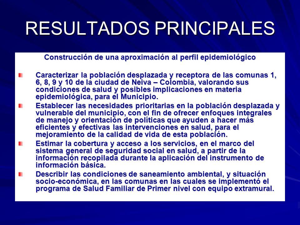 RESULTADOS PRINCIPALES Construcción de una aproximación al perfil epidemiológico Caracterizar la población desplazada y receptora de las comunas 1, 6,