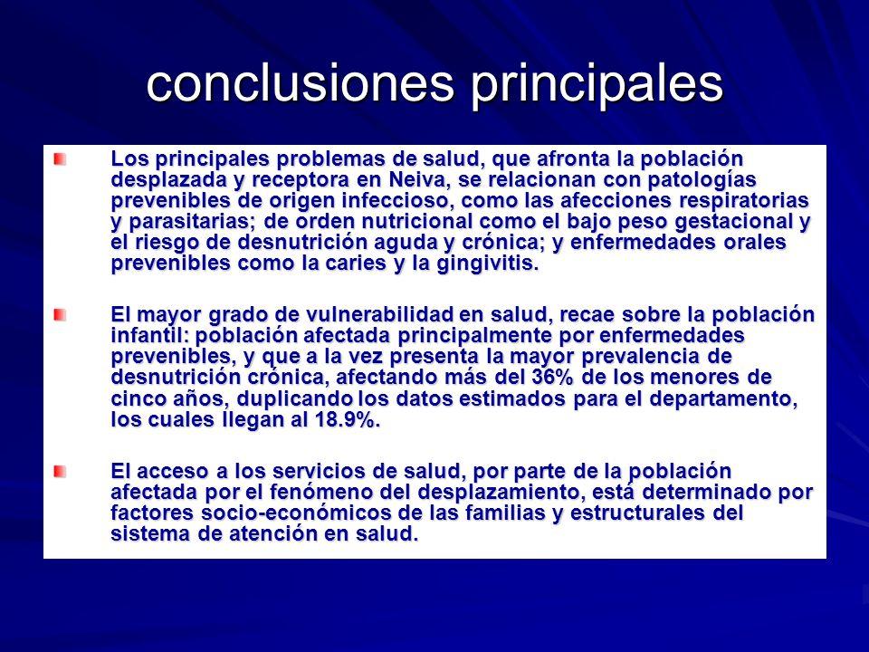conclusiones principales Los principales problemas de salud, que afronta la población desplazada y receptora en Neiva, se relacionan con patologías pr
