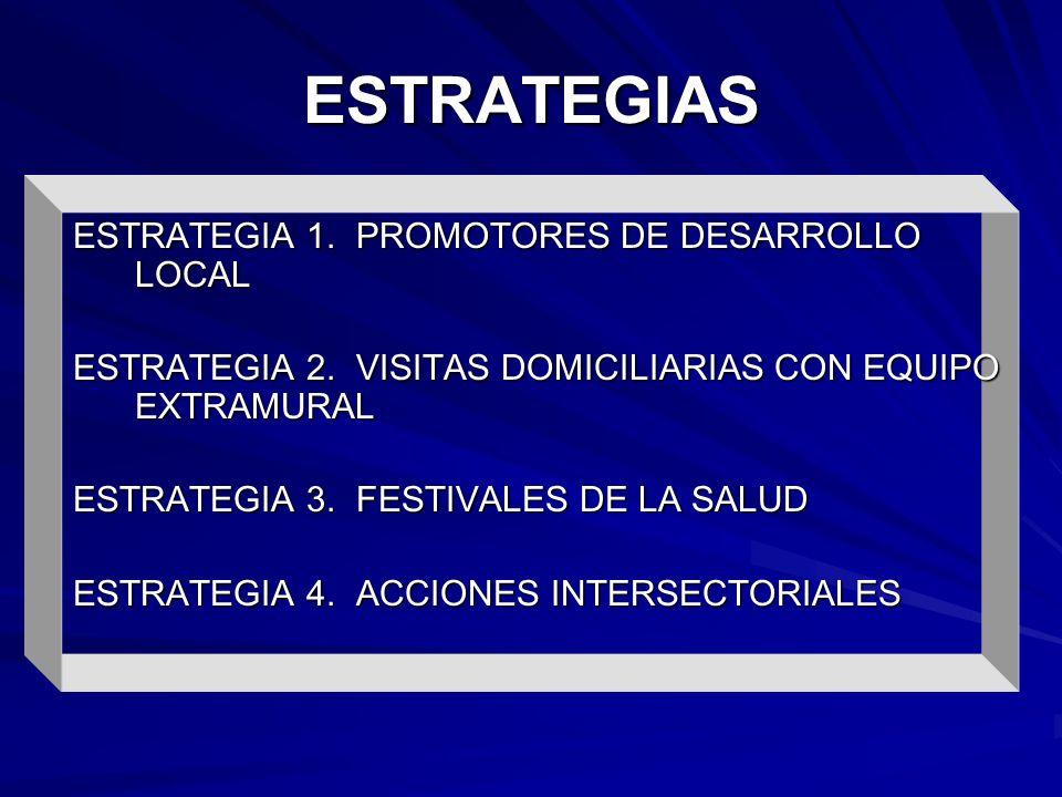 ESTRATEGIA 1. PROMOTORES DE DESARROLLO LOCAL ESTRATEGIA 2. VISITAS DOMICILIARIAS CON EQUIPO EXTRAMURAL ESTRATEGIA 3. FESTIVALES DE LA SALUD ESTRATEGIA