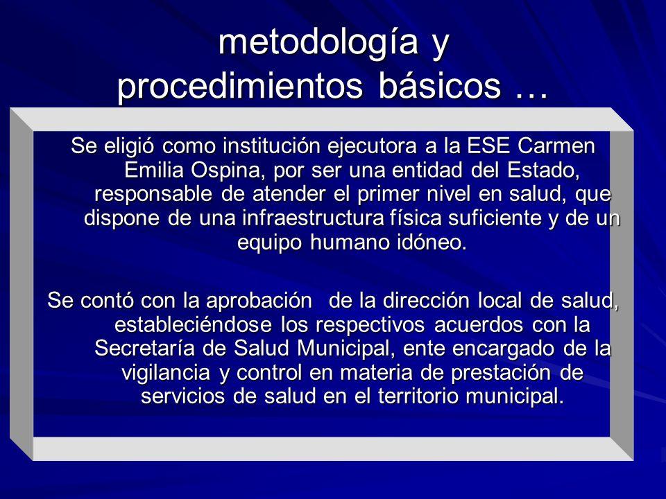 Se eligió como institución ejecutora a la ESE Carmen Emilia Ospina, por ser una entidad del Estado, responsable de atender el primer nivel en salud, q