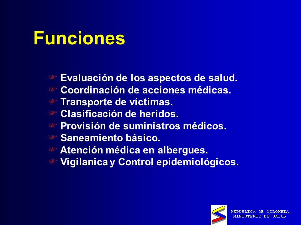Funciones Evaluación de los aspectos de salud.Coordinación de acciones médicas.