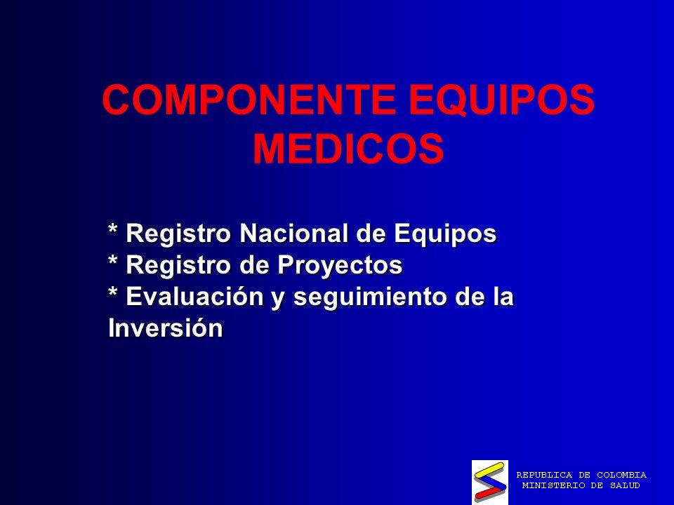 COMPONENTE EQUIPOS MEDICOS * Registro Nacional de Equipos * Registro de Proyectos * Evaluación y seguimiento de la Inversión
