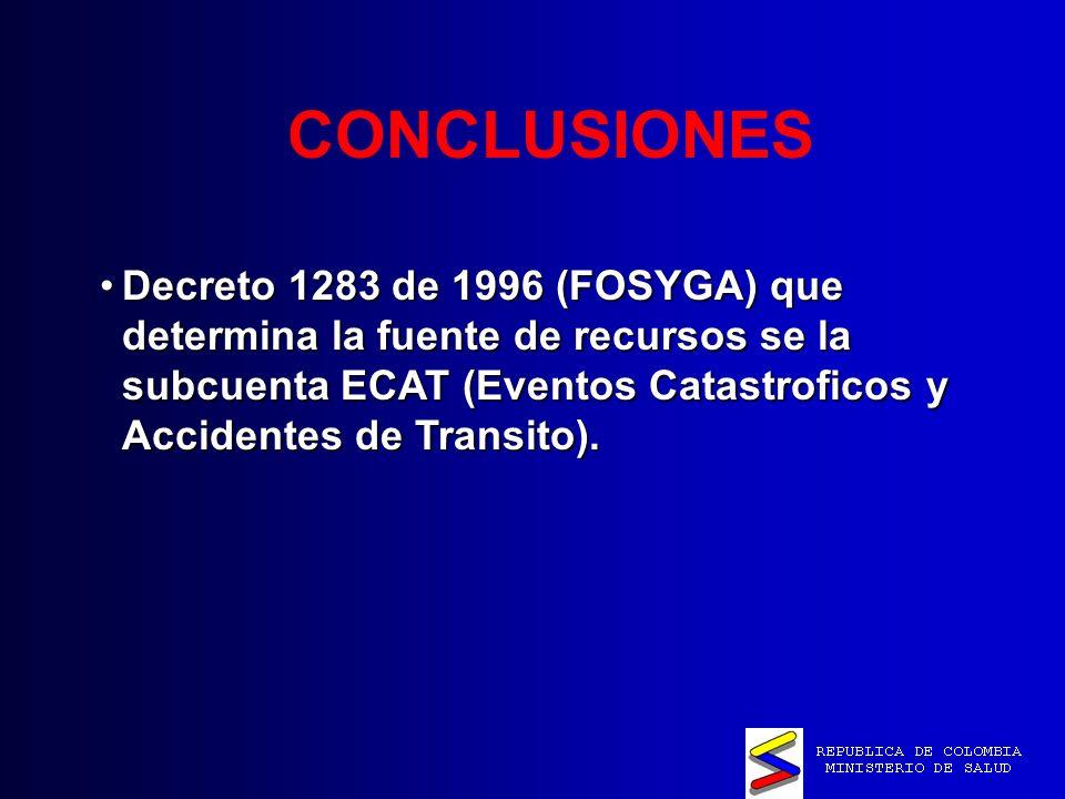 CONCLUSIONES Decreto 1283 de 1996 (FOSYGA) que determina la fuente de recursos se la subcuenta ECAT (Eventos Catastroficos y Accidentes de Transito).Decreto 1283 de 1996 (FOSYGA) que determina la fuente de recursos se la subcuenta ECAT (Eventos Catastroficos y Accidentes de Transito).