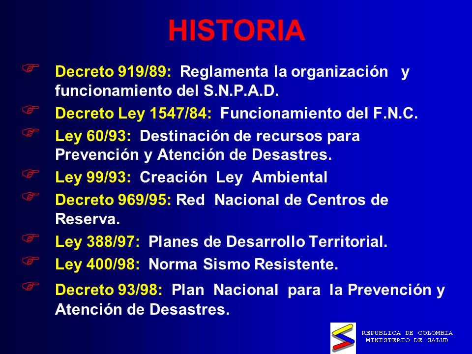 HISTORIA Decreto 919/89: Reglamenta la organización y funcionamiento del S.N.P.A.D.