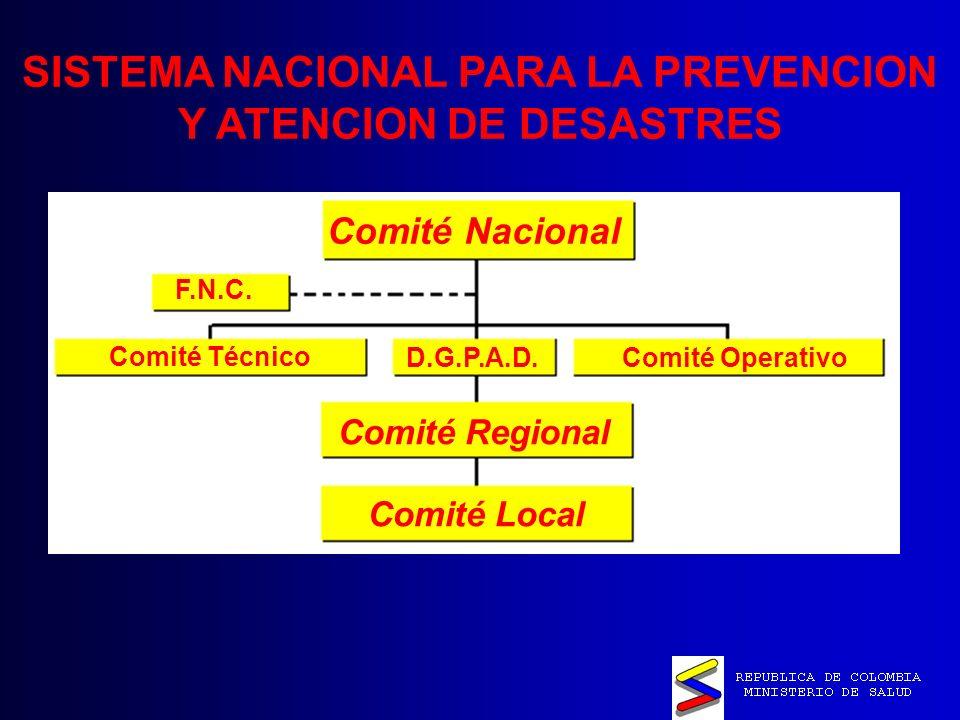 Comité Nacional F.N.C.Comité Técnico Comité OperativoD.G.P.A.D.