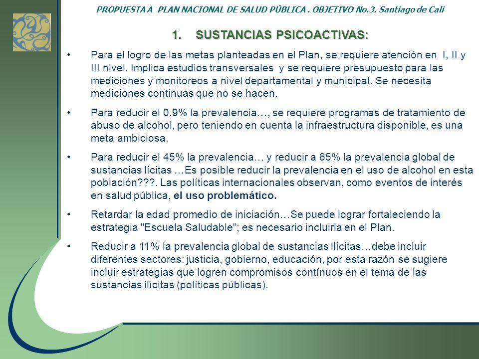 PROPUESTA A PLAN NACIONAL DE SALUD PÚBLICA. OBJETIVO No.3. Santiago de Cali 1.SUSTANCIAS PSICOACTIVAS: Para el logro de las metas planteadas en el Pla