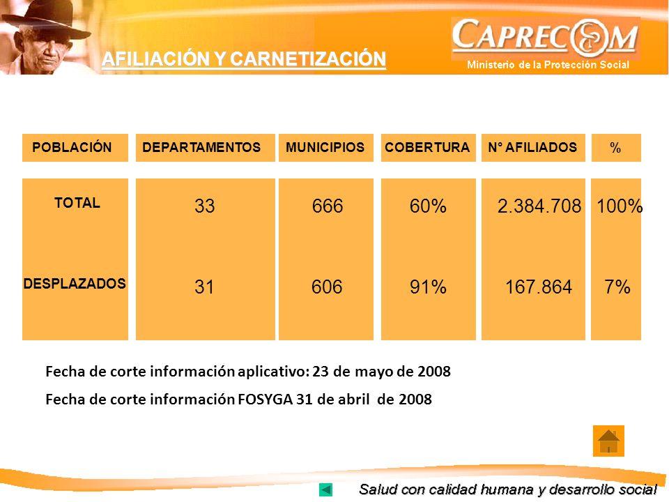 AFILIACIÓN Y CARNETIZACIÓN Fecha de corte información aplicativo: 23 de mayo de 2008 Fecha de corte información FOSYGA 31 de abril de 2008 POBLACIÓNDE